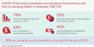 CIBC Poll (CNW Group/CIBC)