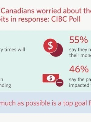 CIBC Poll (CNW Group/CIBC)