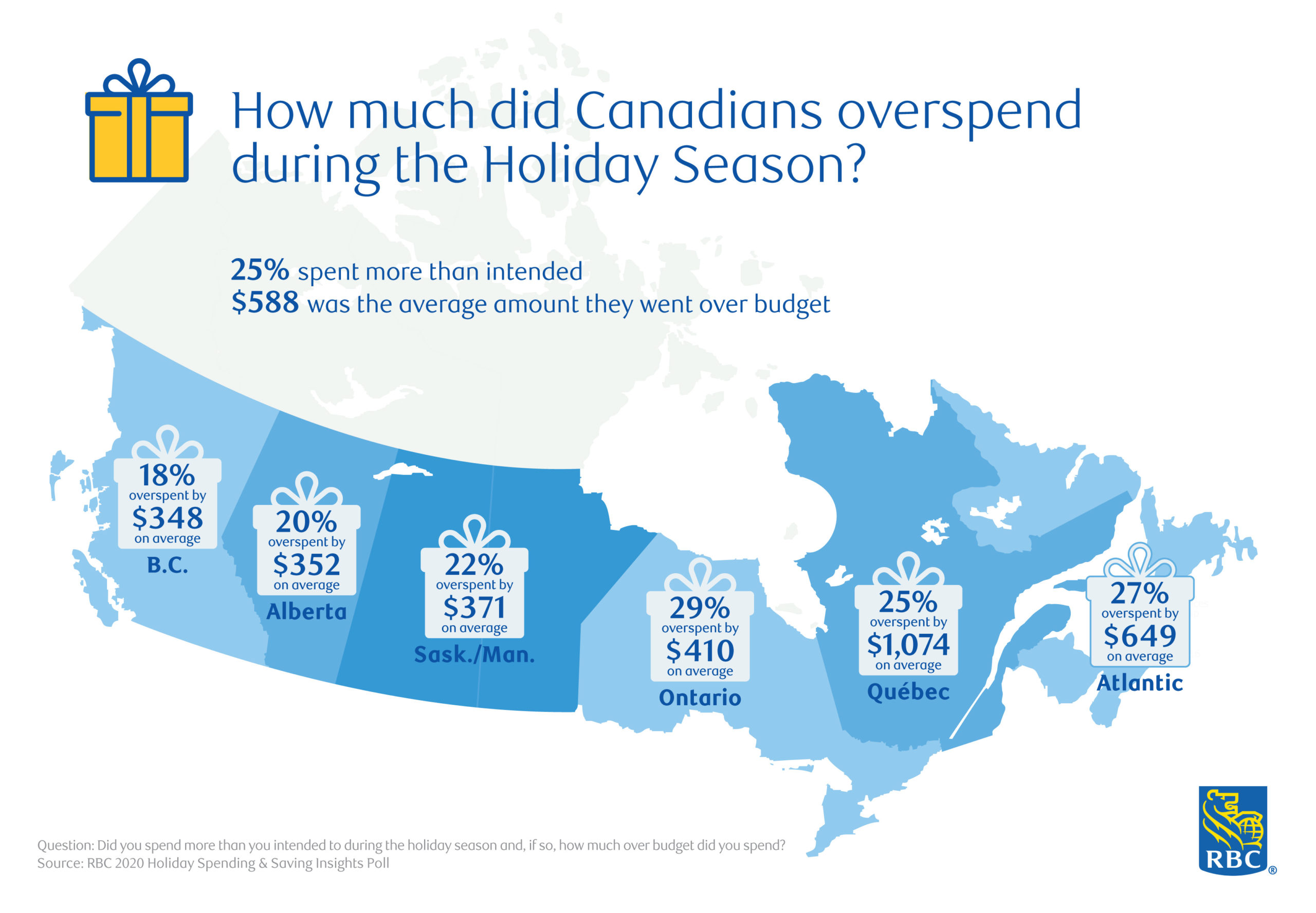 020121-rbc-2021-holiday-spending[1]